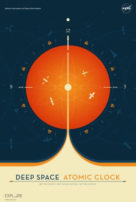 Reloj Atómico Naranja